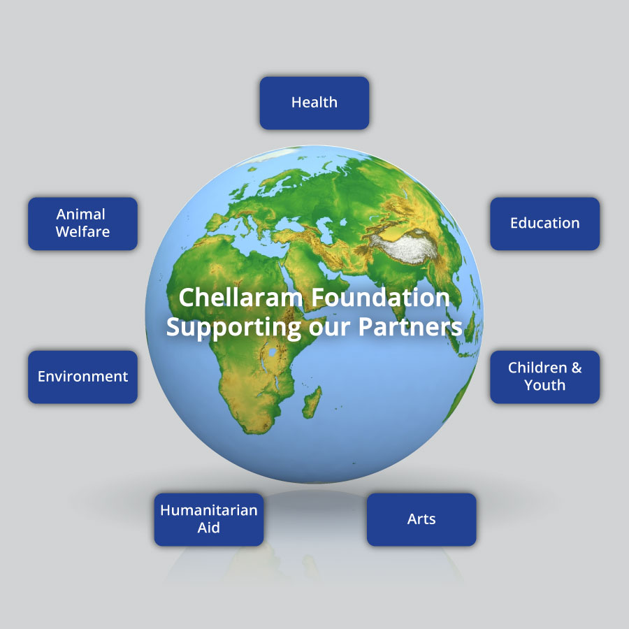 Chellaram Foundation Supporting Our Partners